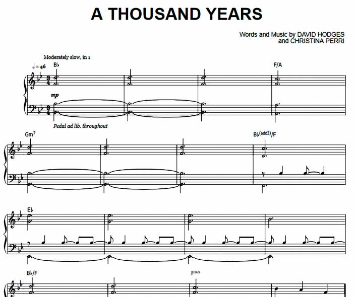 Christina Perri - A Thousand Years Piano