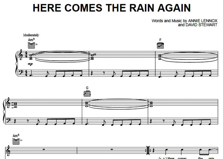 Eurythmics-Here Comes The Rain Again